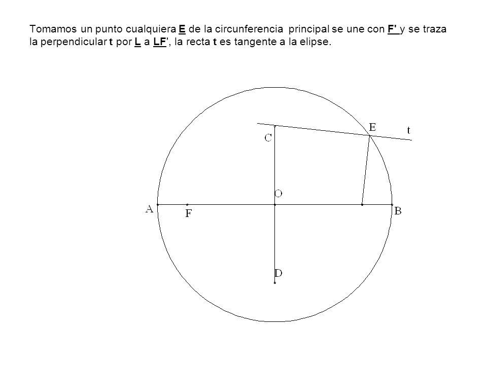 Tomamos un punto cualquiera E de la circunferencia principal se une con F y se traza la perpendicular t por L a LF , la recta t es tangente a la elipse.