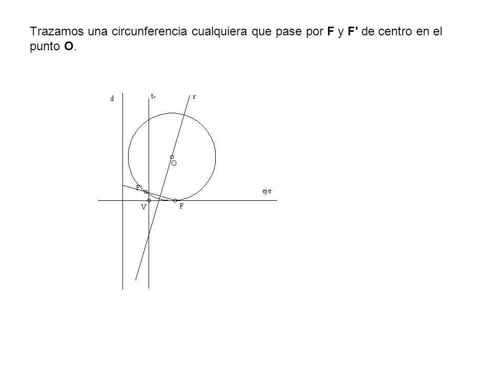 Trazamos una circunferencia cualquiera que pase por F y F de centro en el punto O.