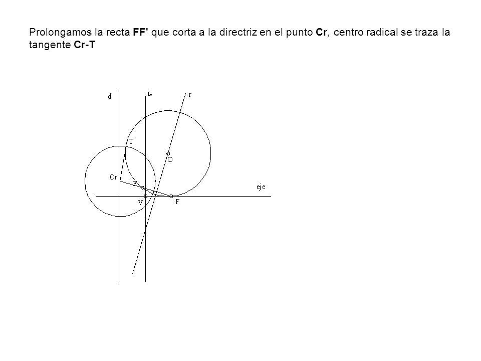 Prolongamos la recta FF que corta a la directriz en el punto Cr, centro radical se traza la tangente Cr-T