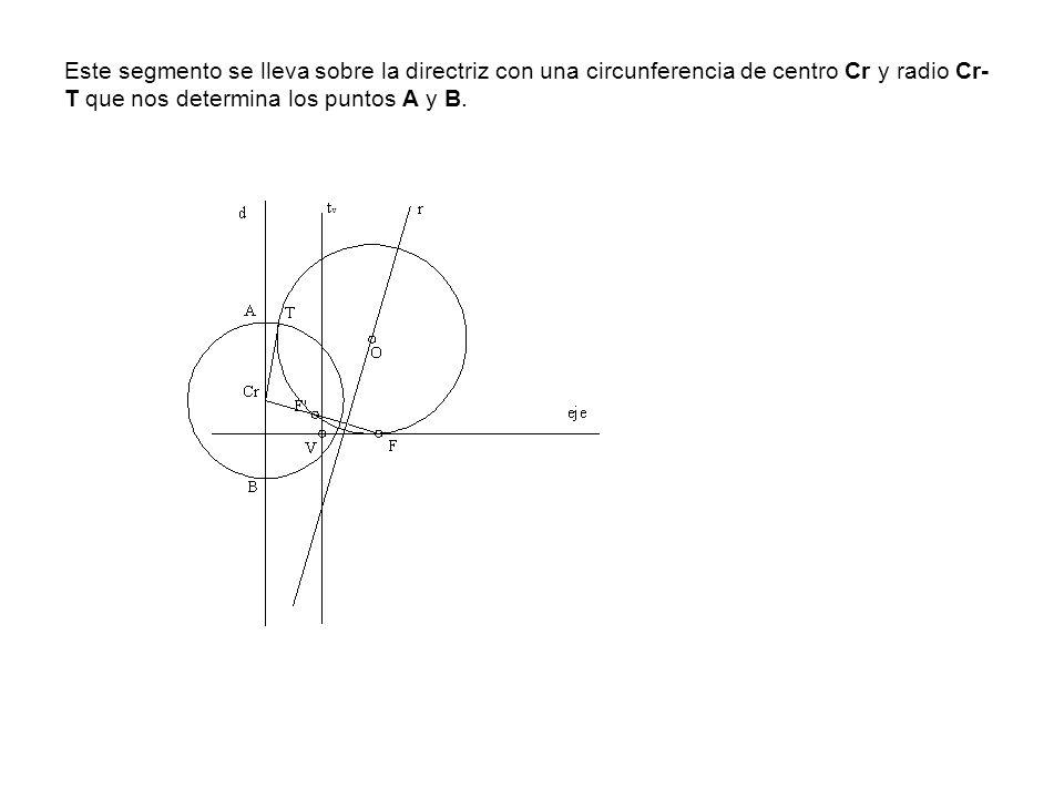 Este segmento se lleva sobre la directriz con una circunferencia de centro Cr y radio Cr-T que nos determina los puntos A y B.