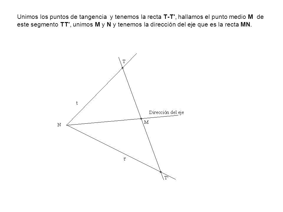 Unimos los puntos de tangencia y tenemos la recta T-T , hallamos el punto medio M de este segmento TT , unimos M y N y tenemos la dirección del eje que es la recta MN.