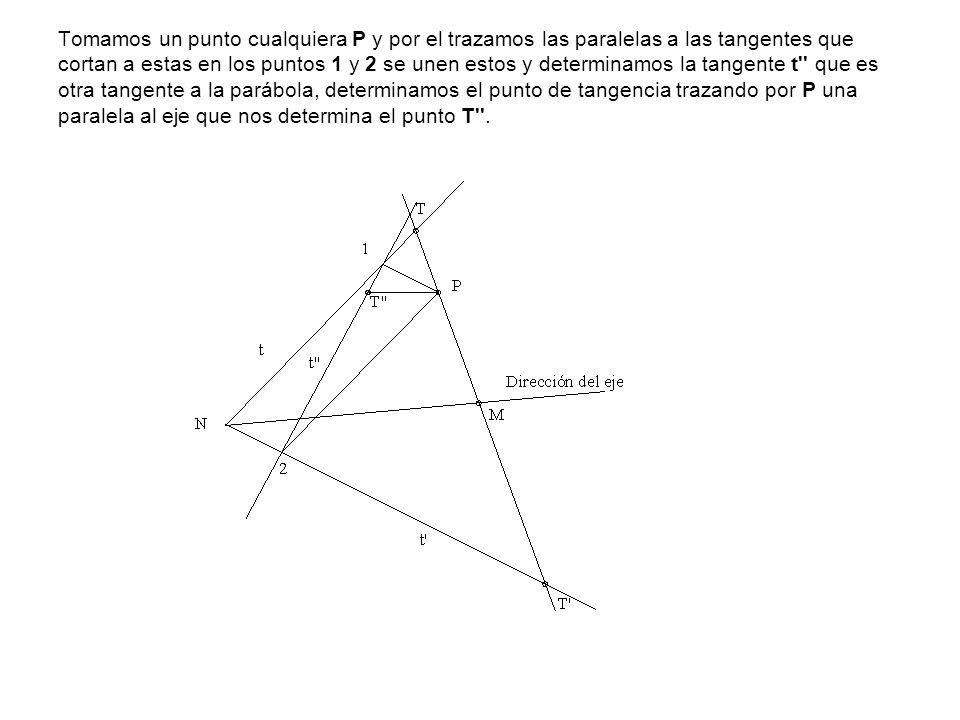 Tomamos un punto cualquiera P y por el trazamos las paralelas a las tangentes que cortan a estas en los puntos 1 y 2 se unen estos y determinamos la tangente t que es otra tangente a la parábola, determinamos el punto de tangencia trazando por P una paralela al eje que nos determina el punto T .