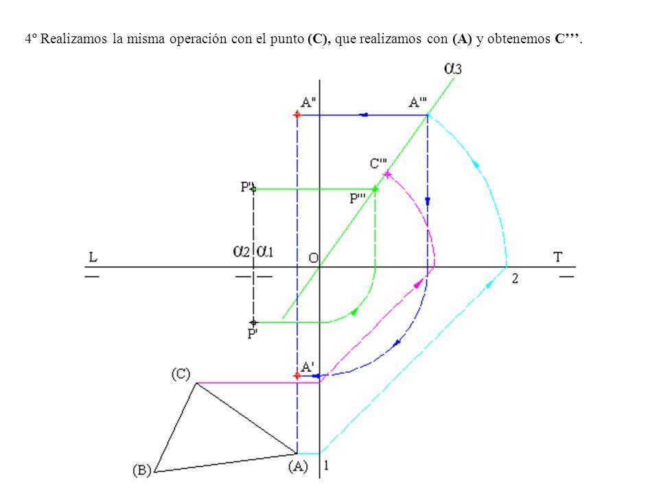 4º Realizamos la misma operación con el punto (C), que realizamos con (A) y obtenemos C'''.