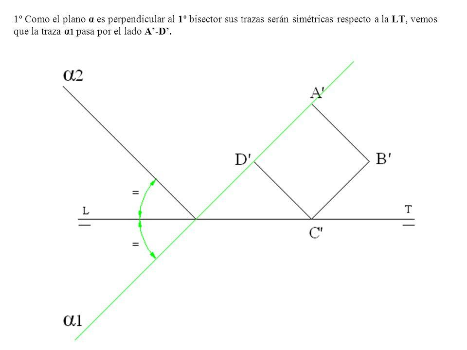 1º Como el plano α es perpendicular al 1º bisector sus trazas serán simétricas respecto a la LT, vemos que la traza α1 pasa por el lado A'-D'.
