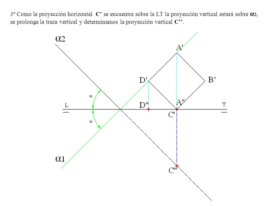 3º Como la proyección horizontal C' se encuentra sobre la LT la proyección vertical estará sobre α2, se prolonga la traza vertical y determinamos la proyección vertical C''.