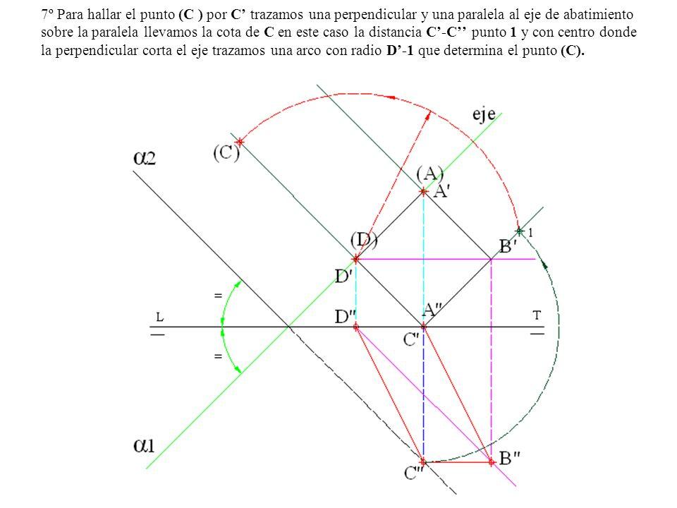 7º Para hallar el punto (C ) por C' trazamos una perpendicular y una paralela al eje de abatimiento sobre la paralela llevamos la cota de C en este caso la distancia C'-C'' punto 1 y con centro donde la perpendicular corta el eje trazamos una arco con radio D'-1 que determina el punto (C).