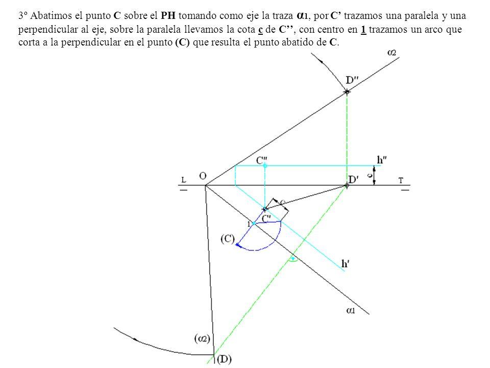 3º Abatimos el punto C sobre el PH tomando como eje la traza α1, por C' trazamos una paralela y una perpendicular al eje, sobre la paralela llevamos la cota c de C'', con centro en 1 trazamos un arco que corta a la perpendicular en el punto (C) que resulta el punto abatido de C.