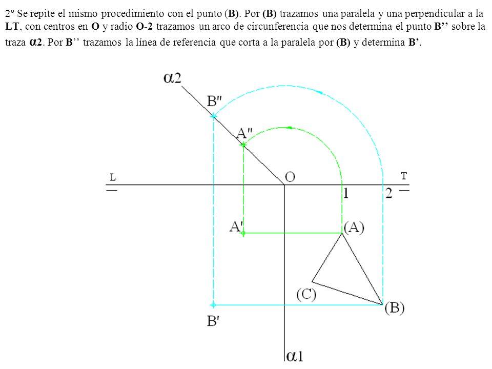 2º Se repite el mismo procedimiento con el punto (B)