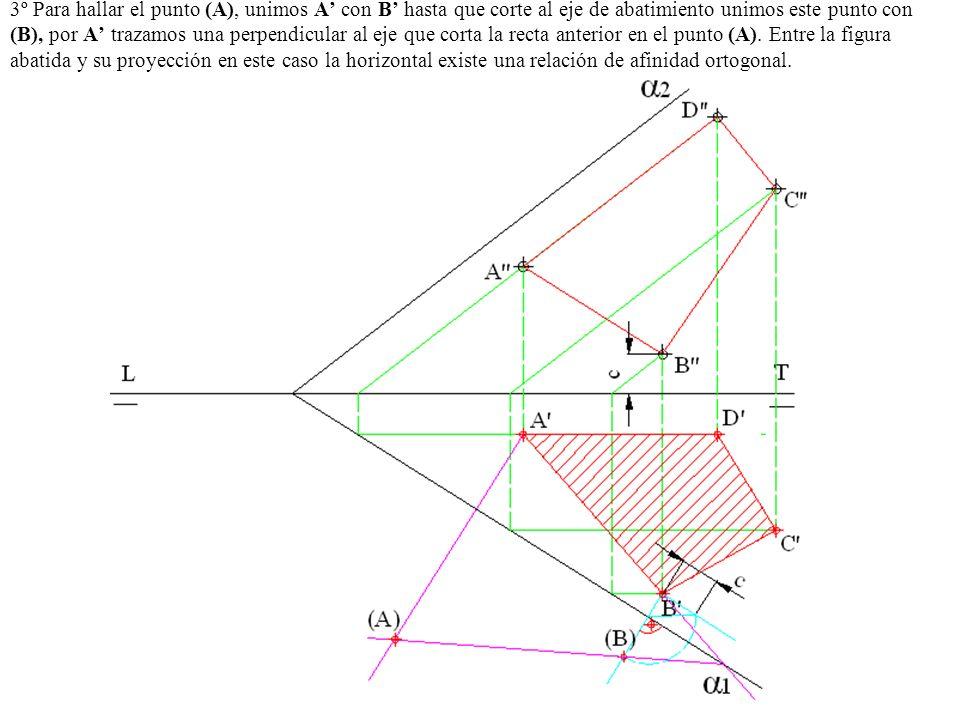 3º Para hallar el punto (A), unimos A' con B' hasta que corte al eje de abatimiento unimos este punto con (B), por A' trazamos una perpendicular al eje que corta la recta anterior en el punto (A).