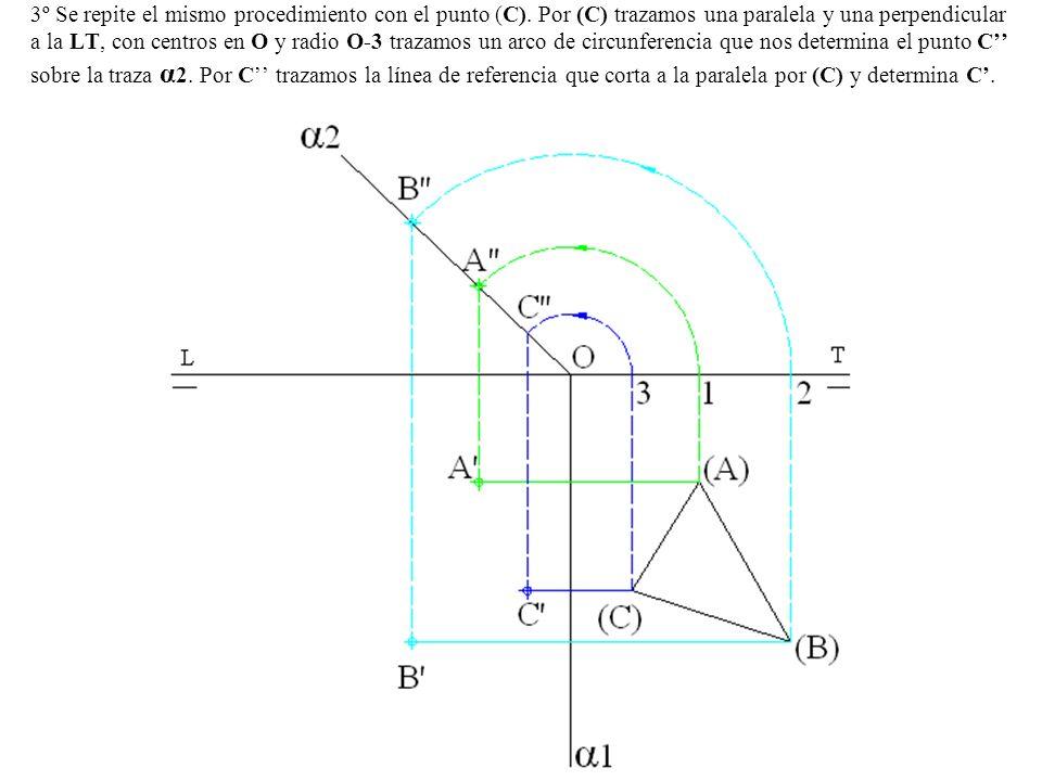 3º Se repite el mismo procedimiento con el punto (C)
