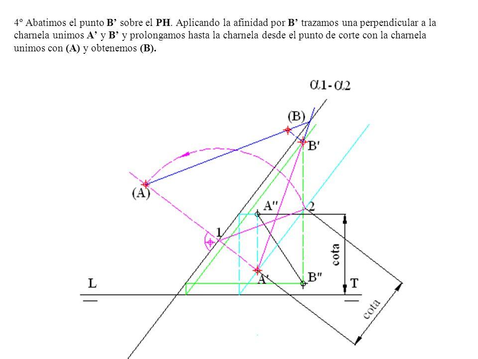 4º Abatimos el punto B' sobre el PH
