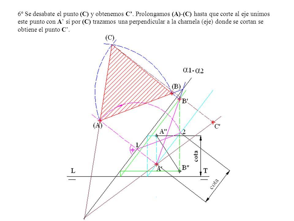 6º Se desabate el punto (C) y obtenemos C'