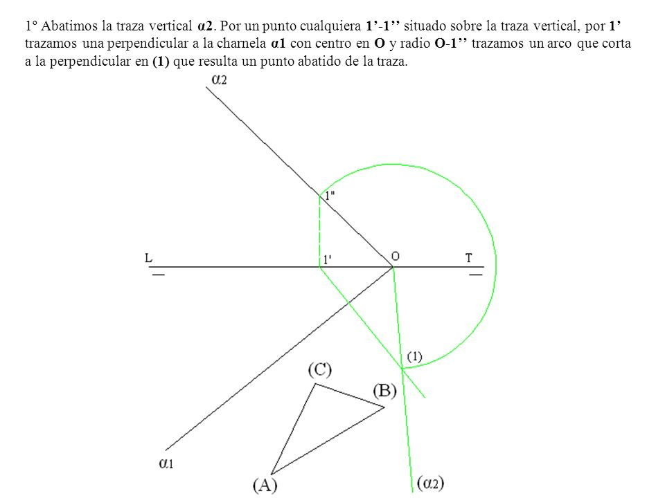 1º Abatimos la traza vertical α2