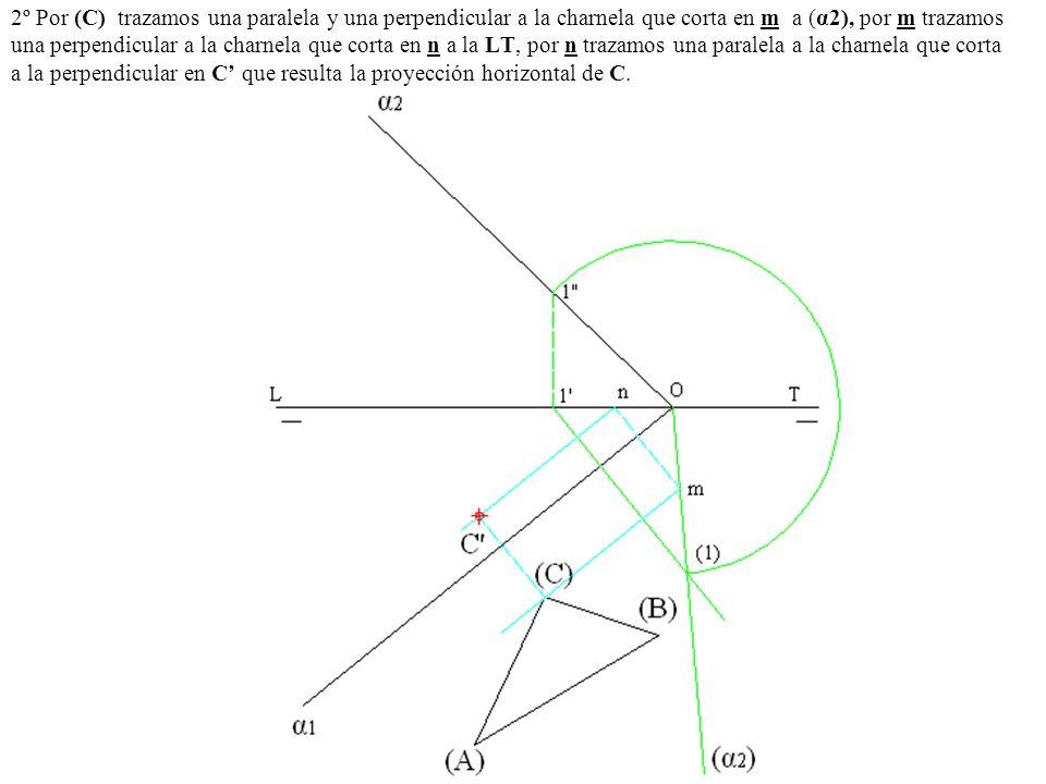 2º Por (C) trazamos una paralela y una perpendicular a la charnela que corta en m a (α2), por m trazamos una perpendicular a la charnela que corta en n a la LT, por n trazamos una paralela a la charnela que corta a la perpendicular en C' que resulta la proyección horizontal de C.