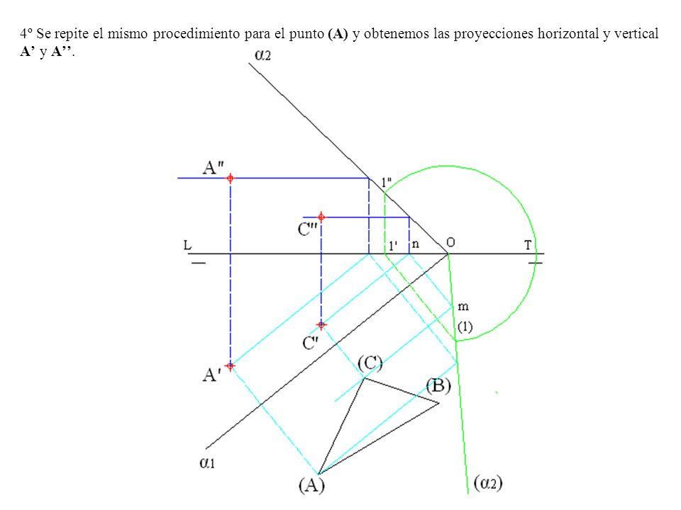 4º Se repite el mismo procedimiento para el punto (A) y obtenemos las proyecciones horizontal y vertical A' y A''.