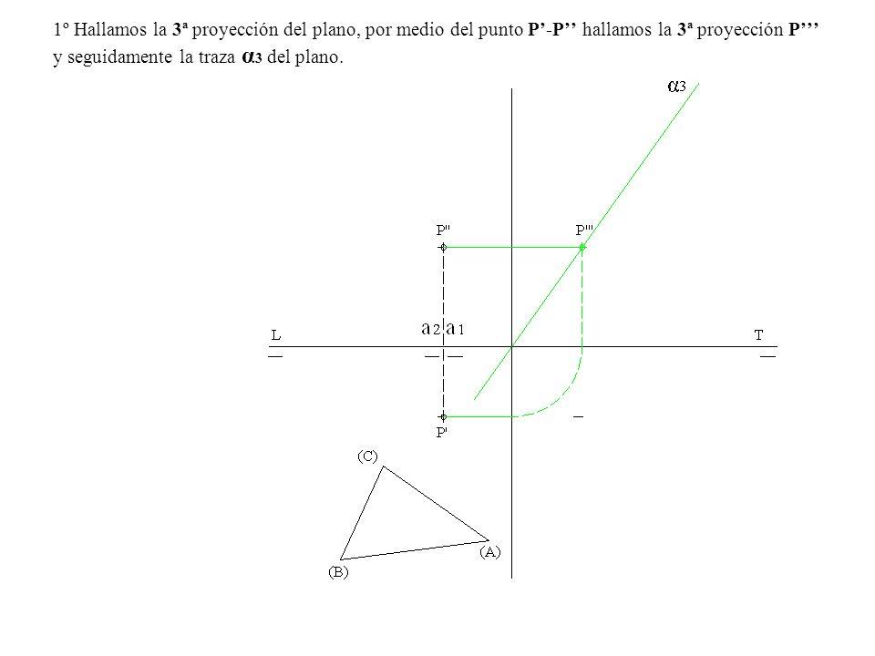 1º Hallamos la 3ª proyección del plano, por medio del punto P'-P'' hallamos la 3ª proyección P''' y seguidamente la traza α3 del plano.