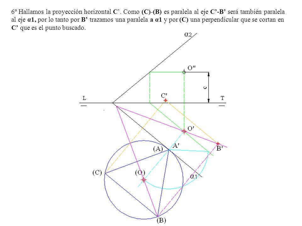6º Hallamos la proyección horizontal C'