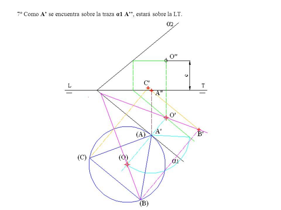 7º Como A' se encuentra sobre la traza α1 A'', estará sobre la LT.
