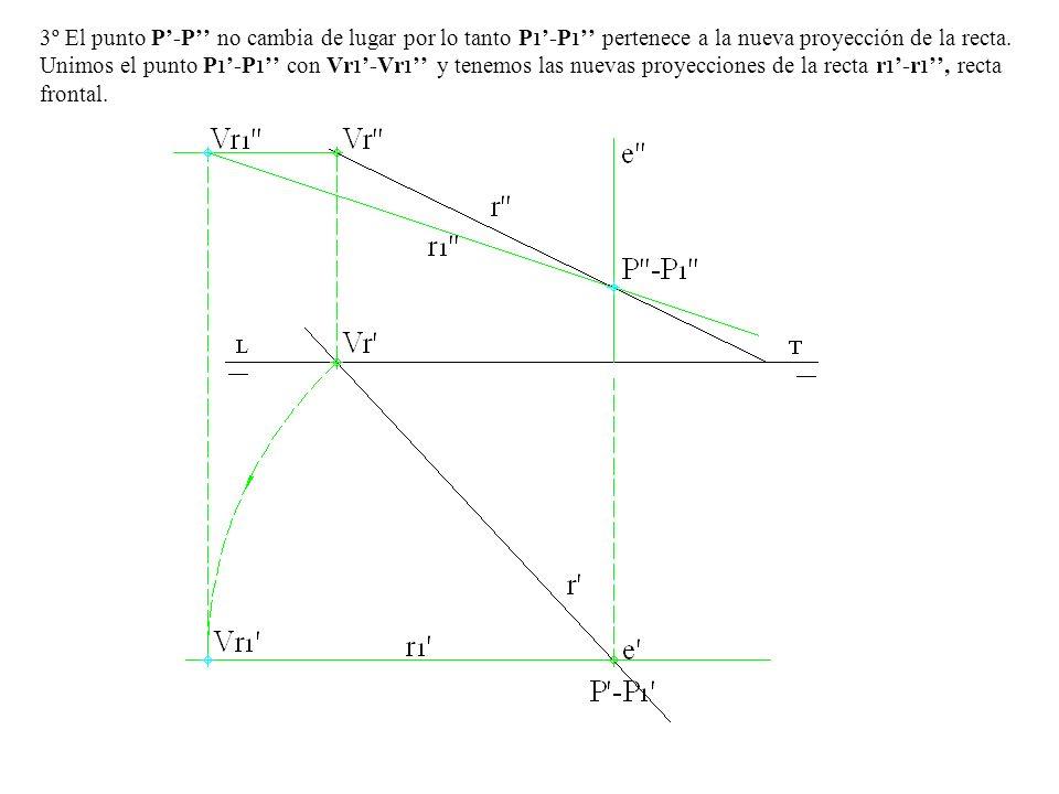 3º El punto P'-P'' no cambia de lugar por lo tanto P1'-P1'' pertenece a la nueva proyección de la recta.