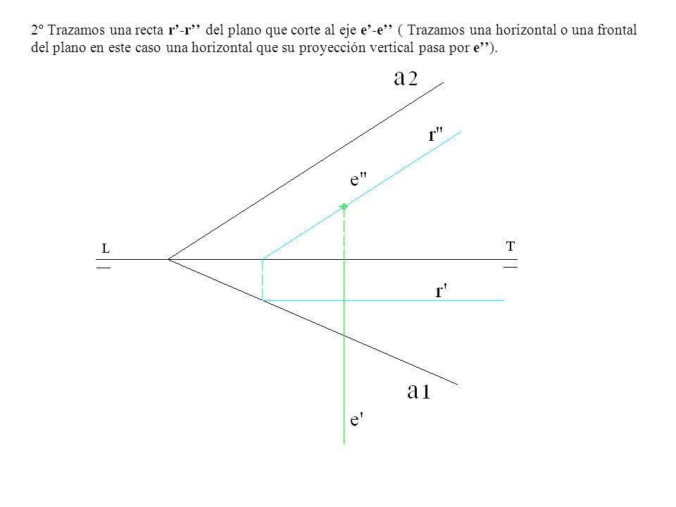 2º Trazamos una recta r'-r'' del plano que corte al eje e'-e'' ( Trazamos una horizontal o una frontal del plano en este caso una horizontal que su proyección vertical pasa por e'').