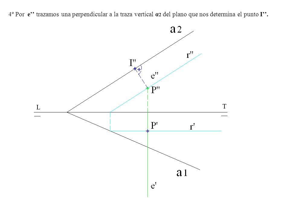 4º Por e'' trazamos una perpendicular a la traza vertical α2 del plano que nos determina el punto I''.
