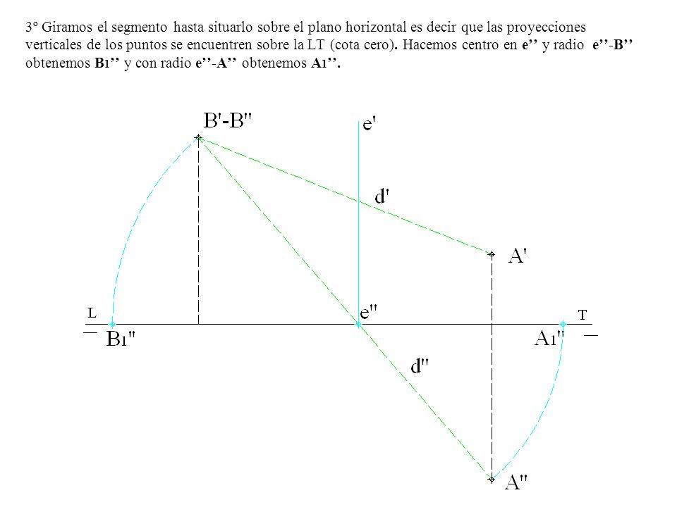 3º Giramos el segmento hasta situarlo sobre el plano horizontal es decir que las proyecciones verticales de los puntos se encuentren sobre la LT (cota cero).