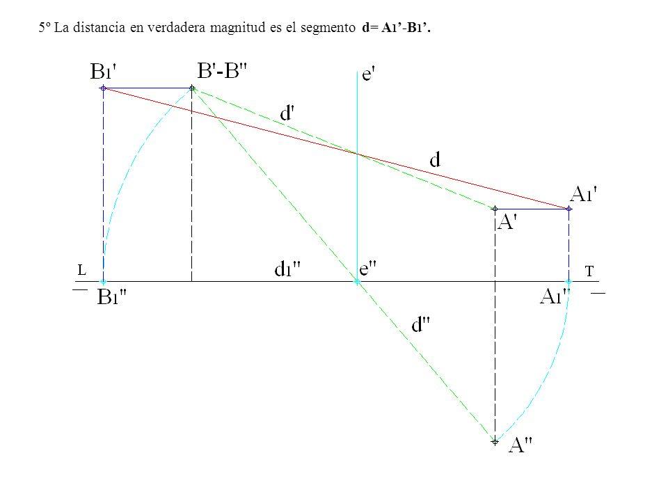 5º La distancia en verdadera magnitud es el segmento d= A1'-B1'.