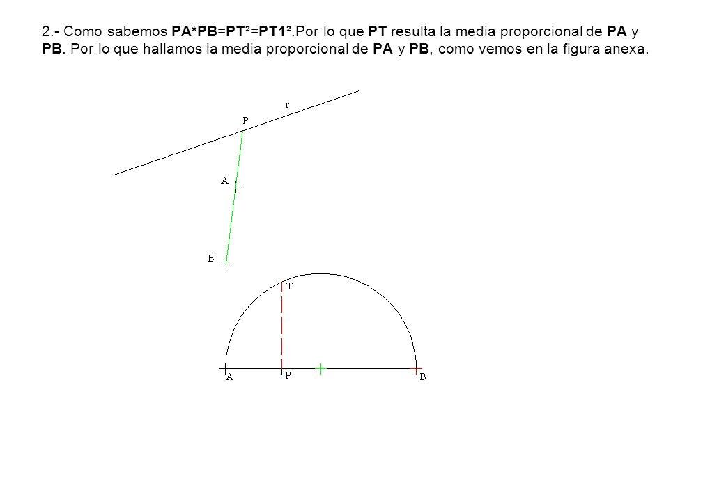 2. - Como sabemos PA. PB=PT²=PT1²