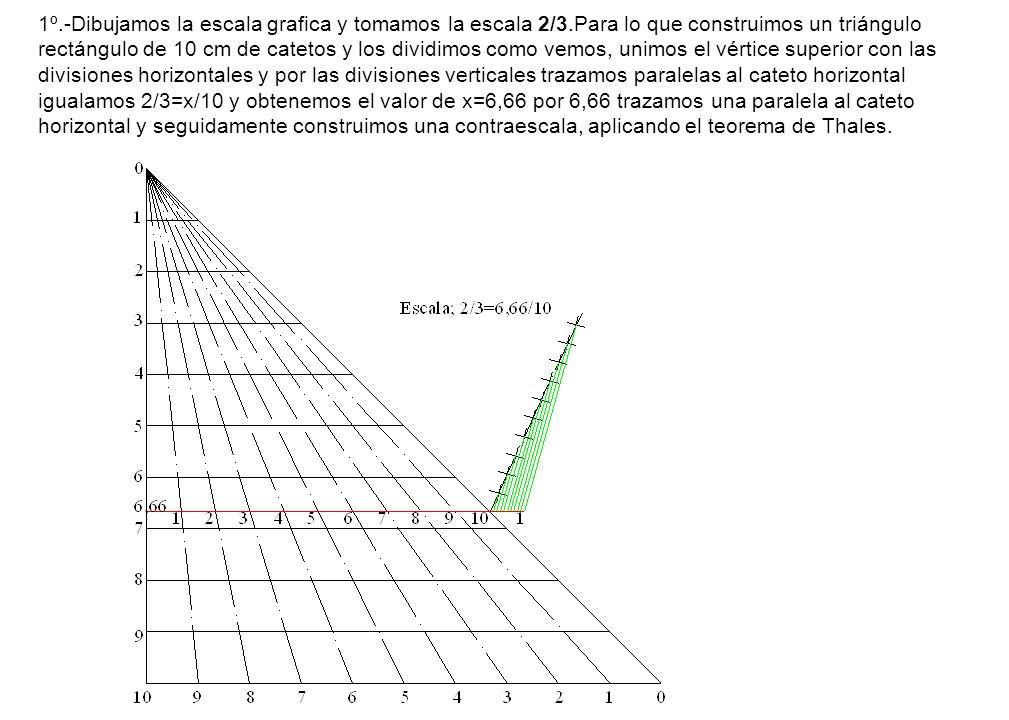 1º. -Dibujamos la escala grafica y tomamos la escala 2/3