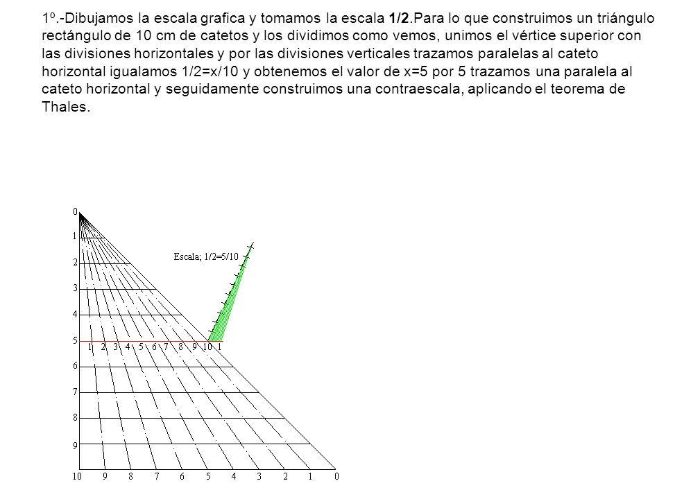 1º. -Dibujamos la escala grafica y tomamos la escala 1/2