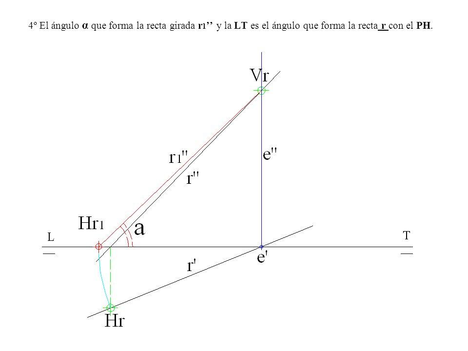 4º El ángulo α que forma la recta girada r1'' y la LT es el ángulo que forma la recta r con el PH.