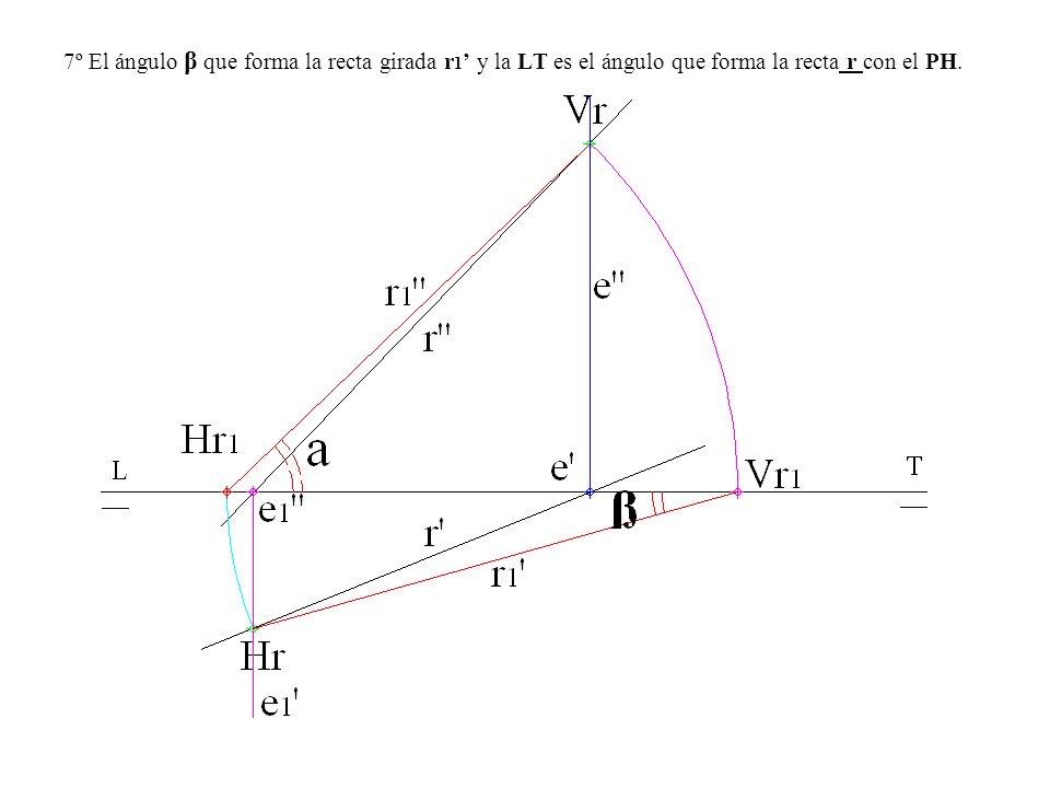 7º El ángulo β que forma la recta girada r1' y la LT es el ángulo que forma la recta r con el PH.