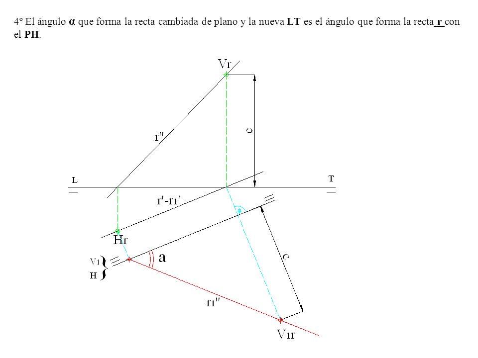 4º El ángulo α que forma la recta cambiada de plano y la nueva LT es el ángulo que forma la recta r con el PH.