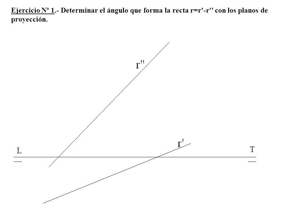 Ejercicio Nº 1.- Determinar el ángulo que forma la recta r=r -r con los planos de proyección.