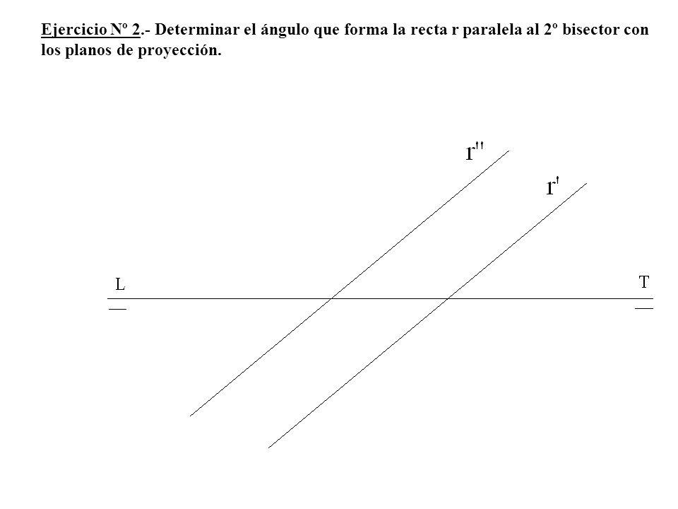 Ejercicio Nº 2.- Determinar el ángulo que forma la recta r paralela al 2º bisector con los planos de proyección.