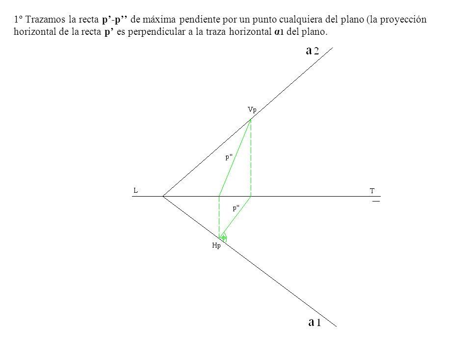 1º Trazamos la recta p'-p'' de máxima pendiente por un punto cualquiera del plano (la proyección horizontal de la recta p' es perpendicular a la traza horizontal α1 del plano.