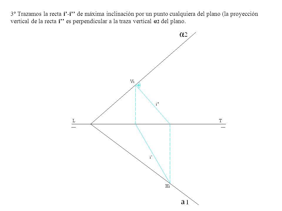 3º Trazamos la recta i'-i'' de máxima inclinación por un punto cualquiera del plano (la proyección vertical de la recta i'' es perpendicular a la traza vertical α2 del plano.