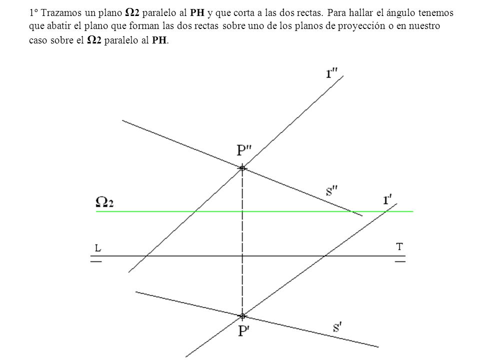 1º Trazamos un plano Ω2 paralelo al PH y que corta a las dos rectas