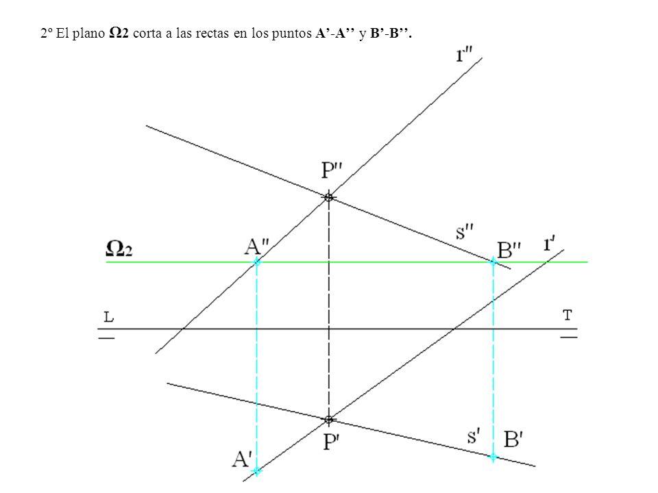 2º El plano Ω2 corta a las rectas en los puntos A'-A'' y B'-B''.