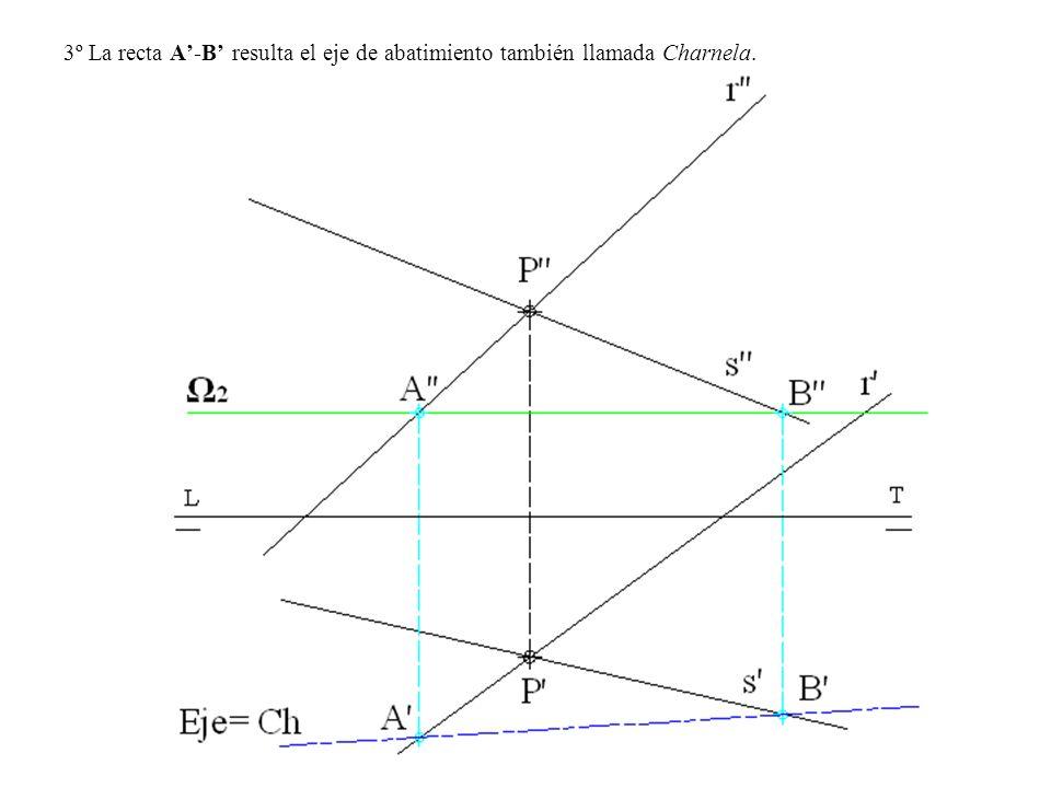 3º La recta A'-B' resulta el eje de abatimiento también llamada Charnela.