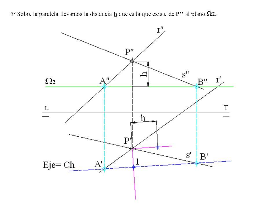 5º Sobre la paralela llevamos la distancia h que es la que existe de P'' al plano Ω2.