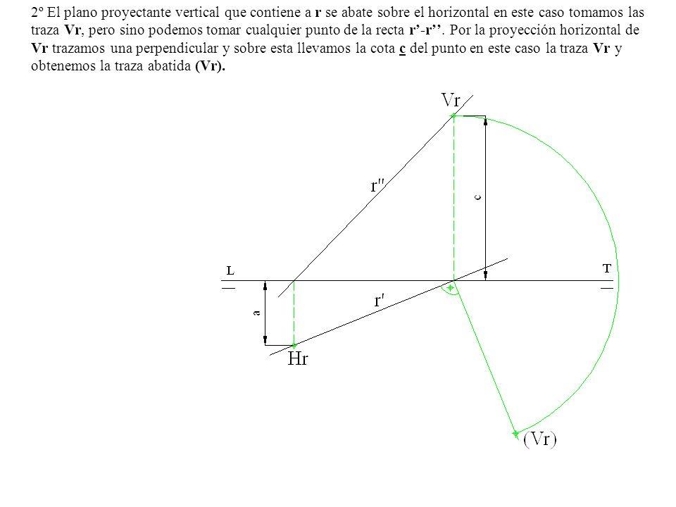 2º El plano proyectante vertical que contiene a r se abate sobre el horizontal en este caso tomamos las traza Vr, pero sino podemos tomar cualquier punto de la recta r'-r''.