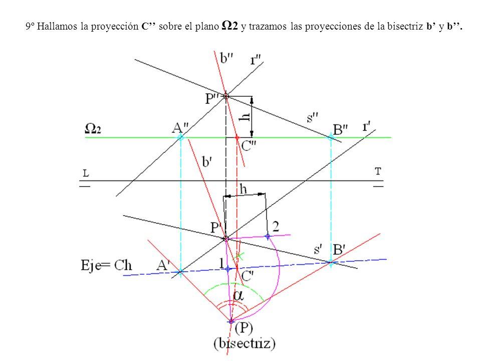 9º Hallamos la proyección C'' sobre el plano Ω2 y trazamos las proyecciones de la bisectriz b' y b''.