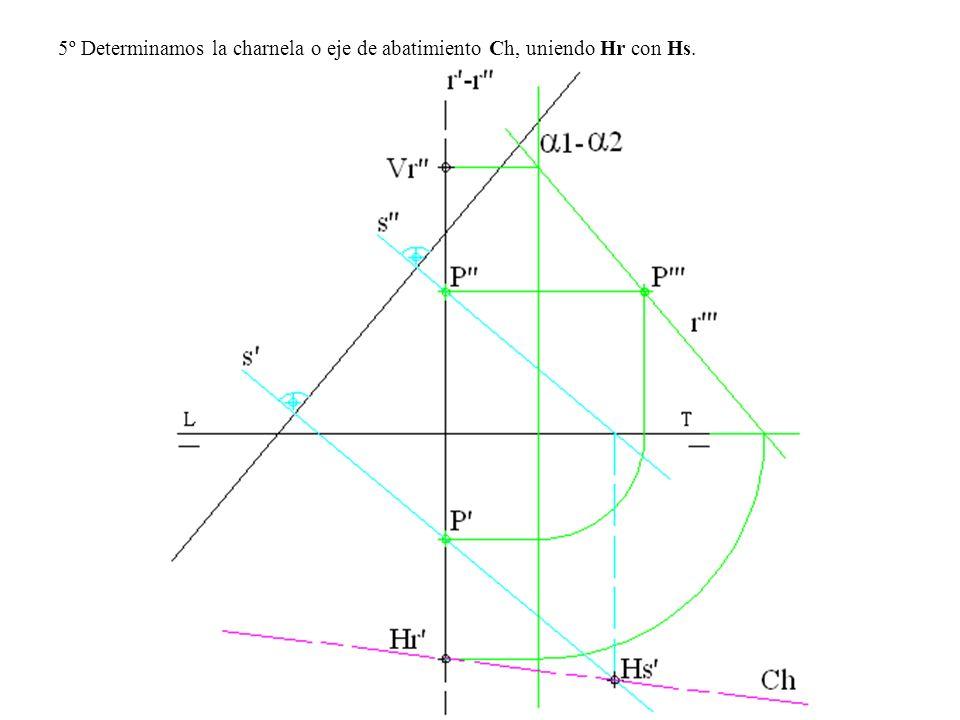 5º Determinamos la charnela o eje de abatimiento Ch, uniendo Hr con Hs.