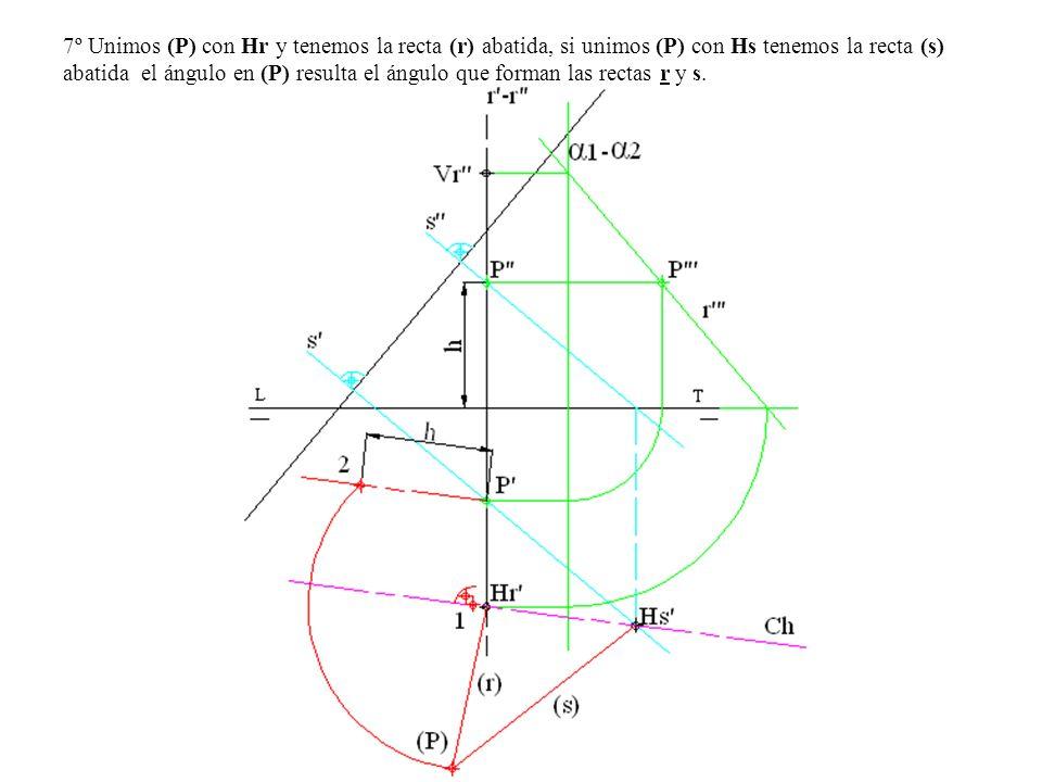 7º Unimos (P) con Hr y tenemos la recta (r) abatida, si unimos (P) con Hs tenemos la recta (s) abatida el ángulo en (P) resulta el ángulo que forman las rectas r y s.