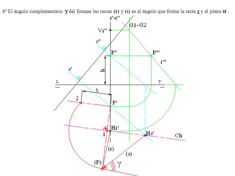 8º El ángulo complementario  del forman las rectas (r) y (s) es el ángulo que forma la recta r y el plano α .