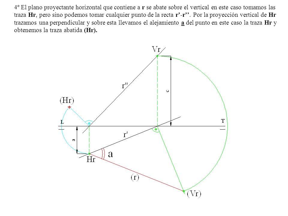 4º El plano proyectante horizontal que contiene a r se abate sobre el vertical en este caso tomamos las traza Hr, pero sino podemos tomar cualquier punto de la recta r'-r''.