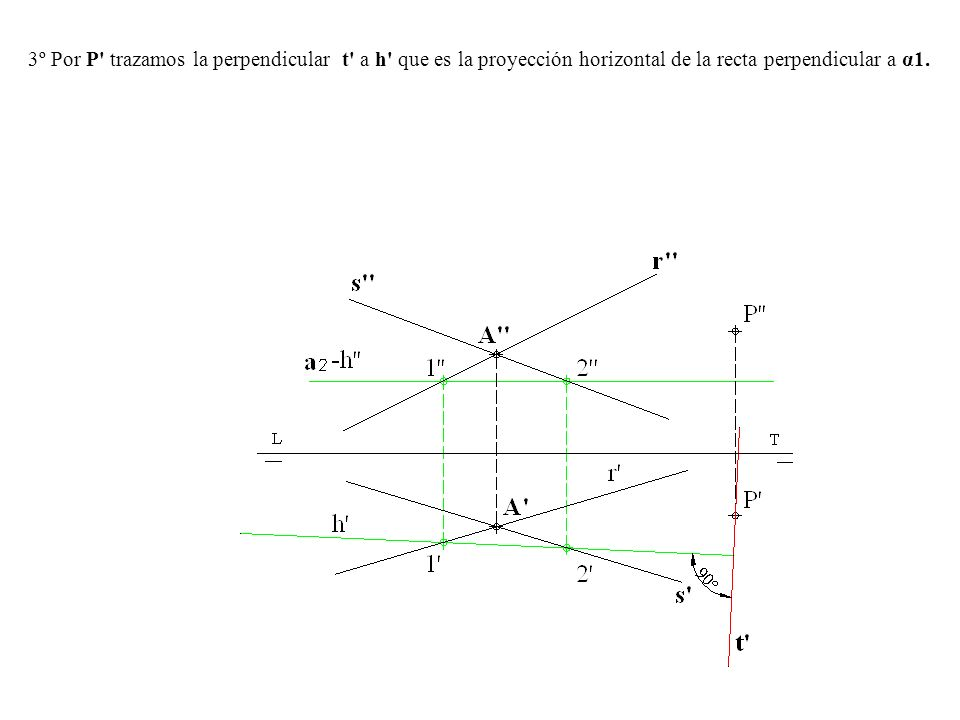 3º Por P trazamos la perpendicular t a h que es la proyección horizontal de la recta perpendicular a α1.