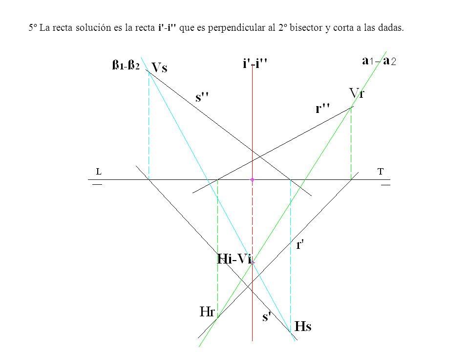 5º La recta solución es la recta i -i que es perpendicular al 2º bisector y corta a las dadas.