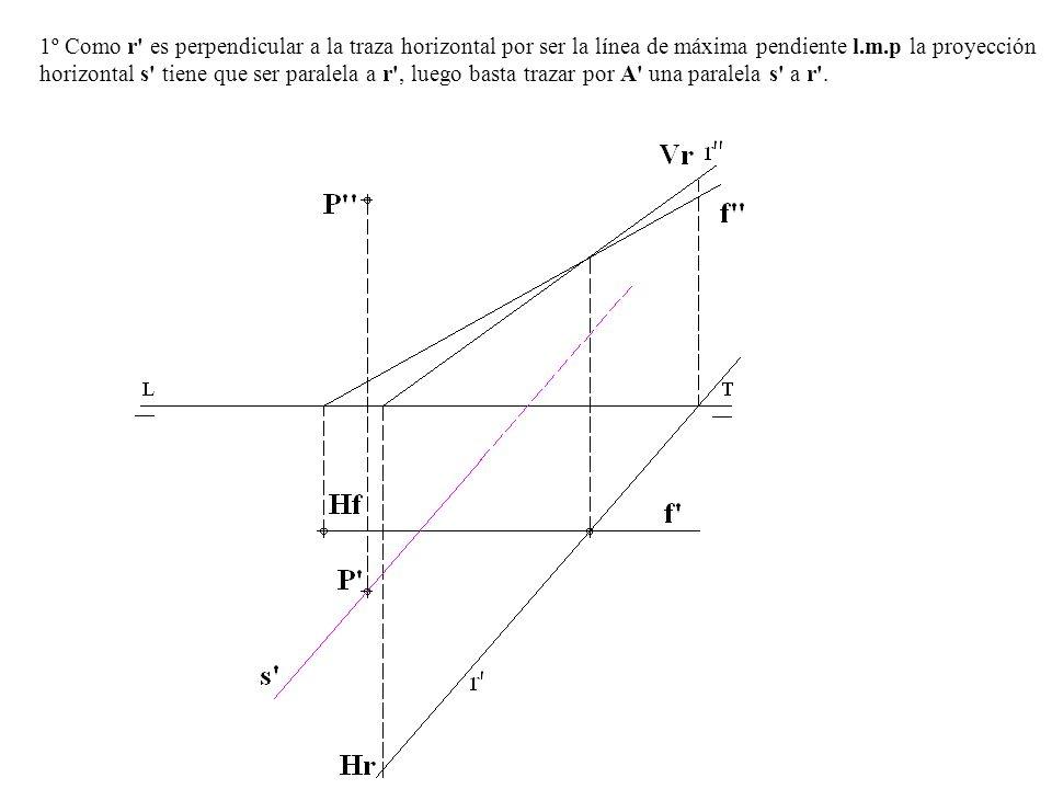1º Como r es perpendicular a la traza horizontal por ser la línea de máxima pendiente l.m.p la proyección horizontal s tiene que ser paralela a r , luego basta trazar por A una paralela s a r .